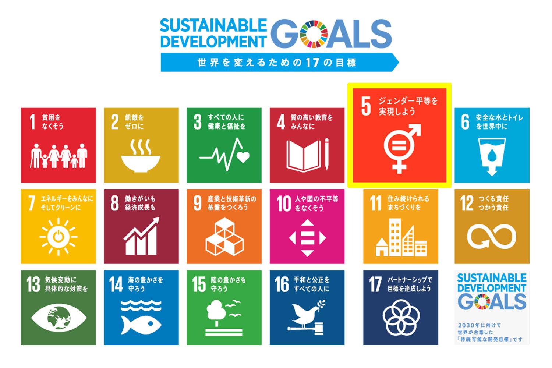 SDGs「ジェンダー平等を実現しよう」支援