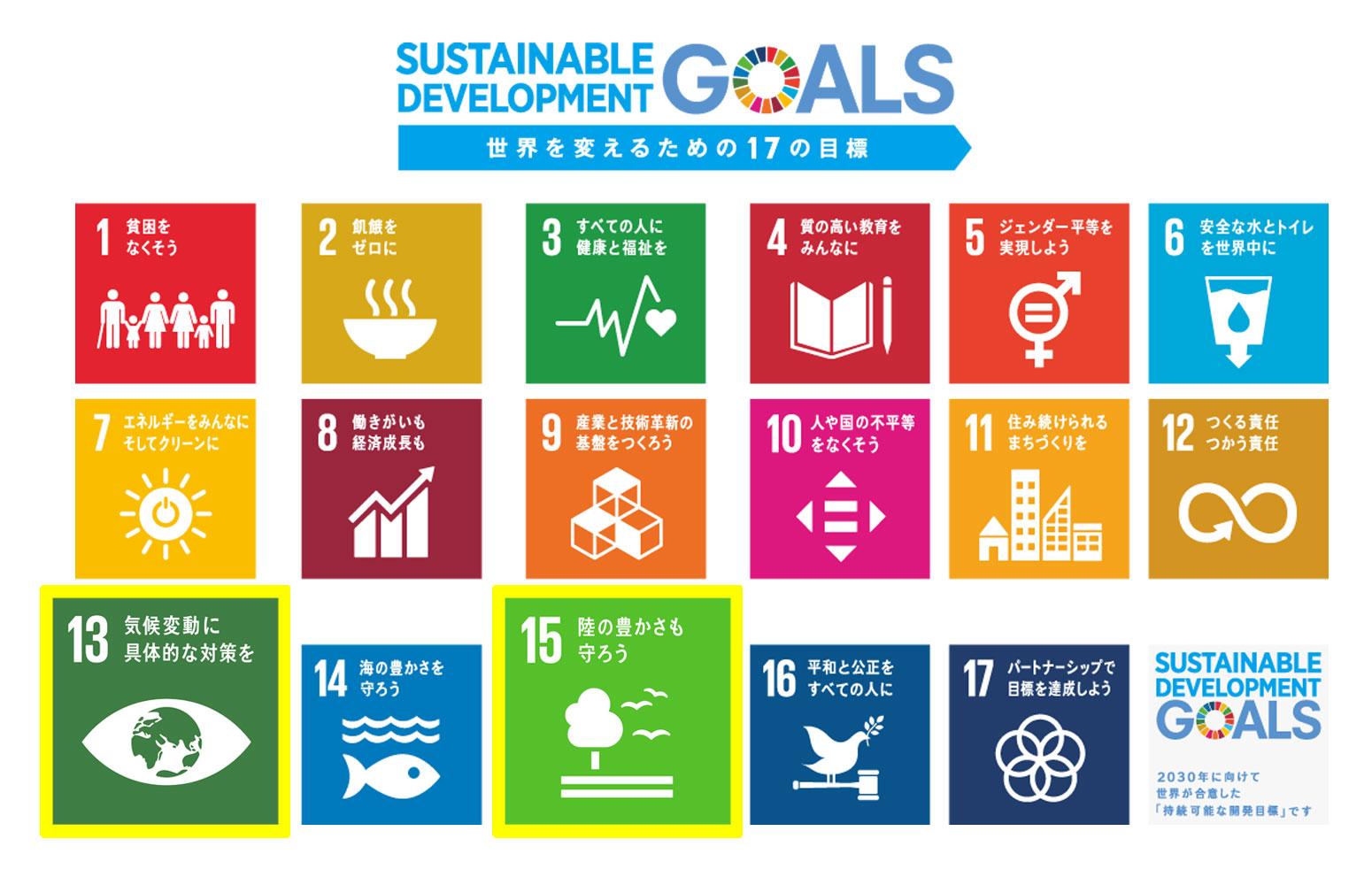 SDGs「陸の豊かさも守ろう」「気候変動に具体的な対策を」支援