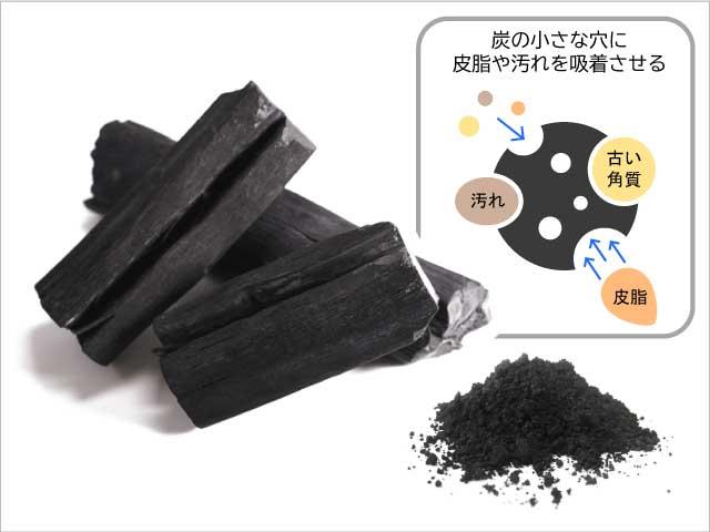 日本古来からの自然美容原料「炭」